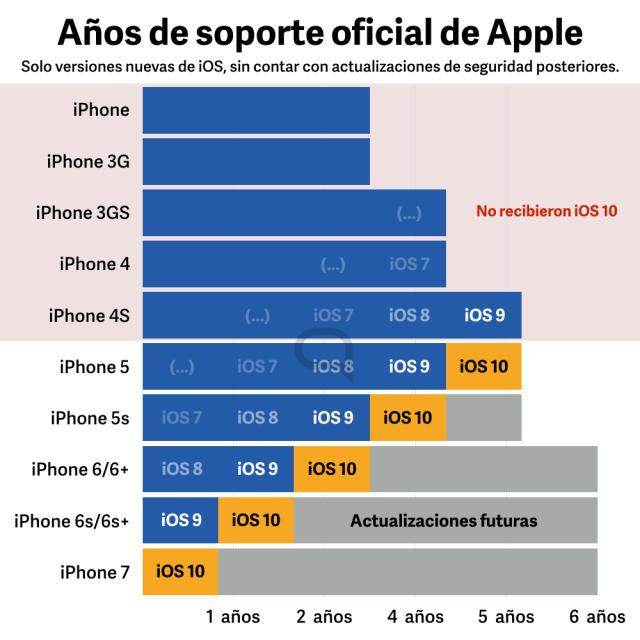 soporte-oficial-iphone-001